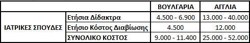 Πατήστε στην εικόνα για να τη δείτε σε μεγένθυνση  Όνομα:  kosti_voulgaria_agglia.jpg Εμφανίσεις:  98 Μέγεθος:  15,0 KB